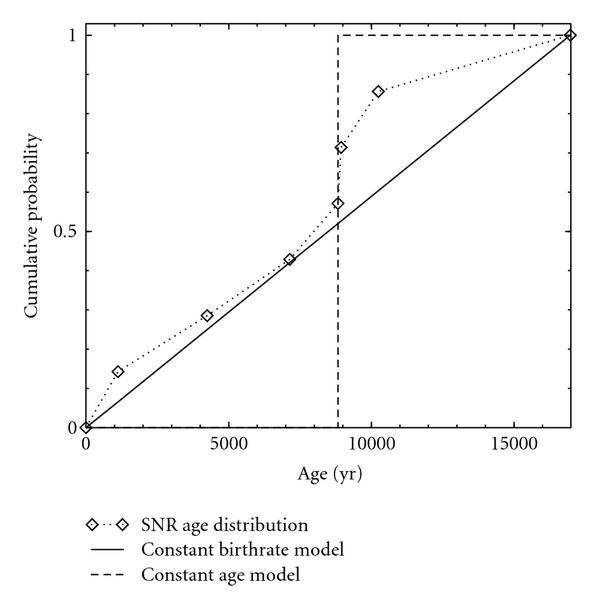306821.fig.001a