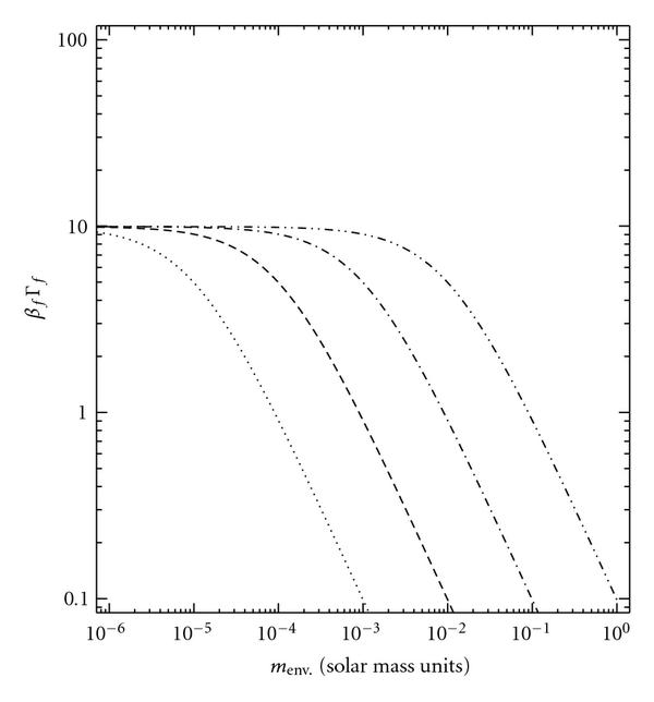 463521.fig.002