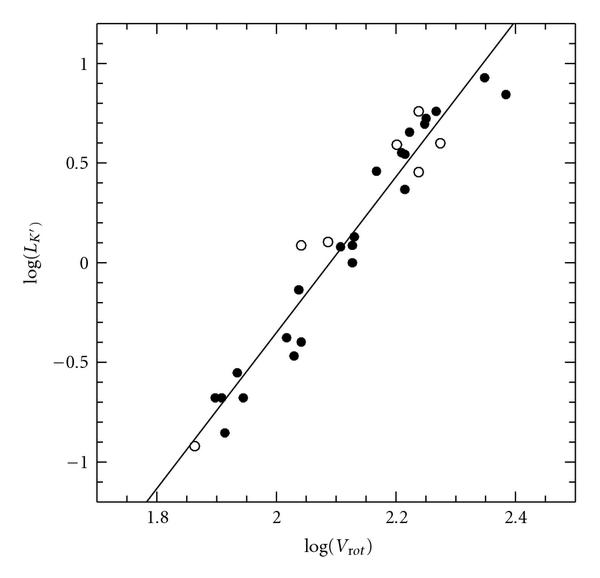 752439.fig.002