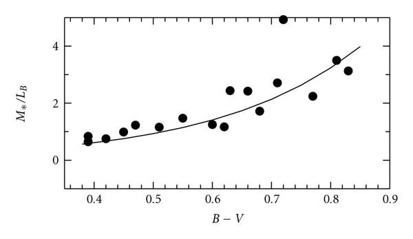 752439.fig.005a