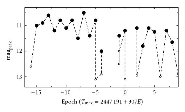 382936.fig.004a