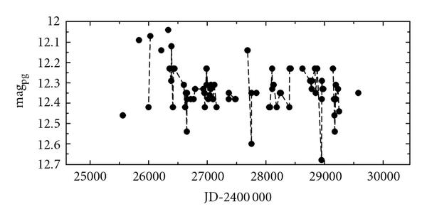 382936.fig.008a