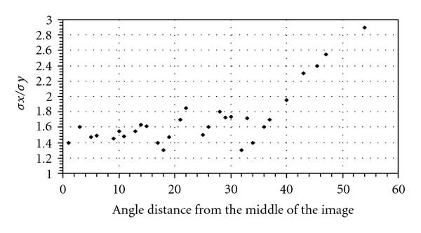 428943.fig.0010