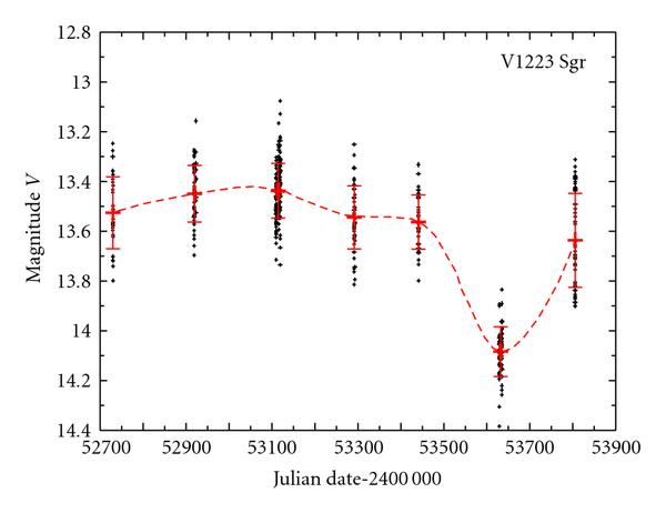 594854.fig.003a