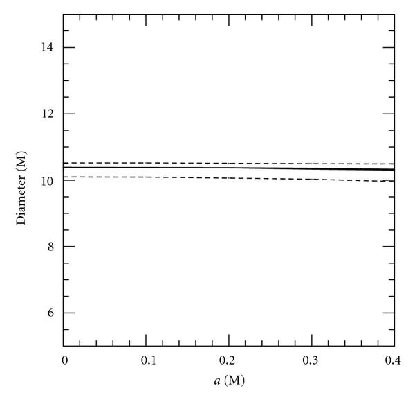486750.fig.005a