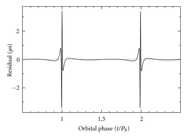 486750.fig.007