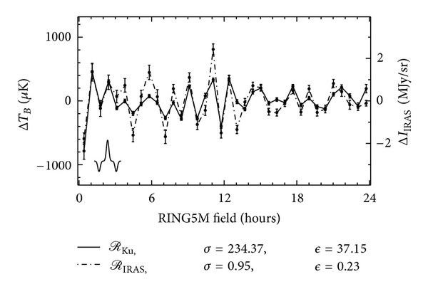 352407.fig.003