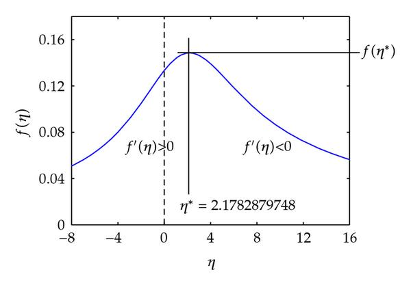 854725.fig.001a