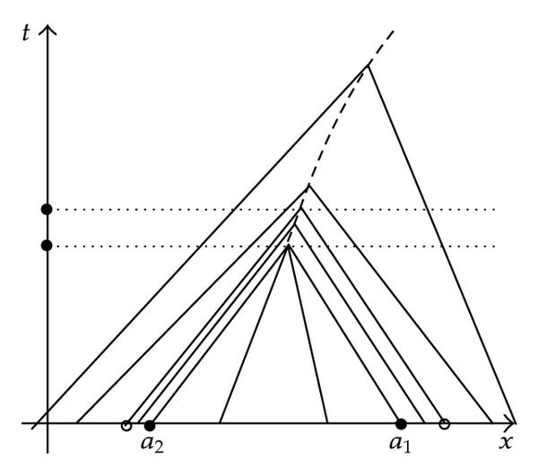 307298.fig.002a