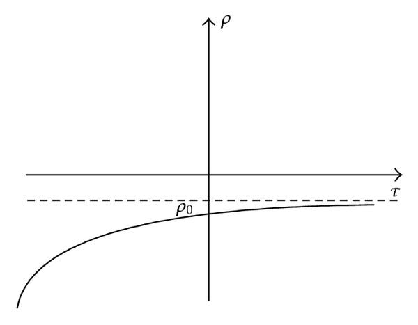 307298.fig.005