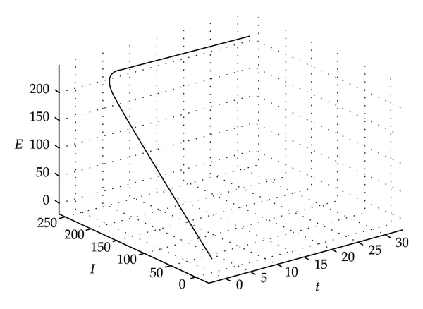 318150.fig.006