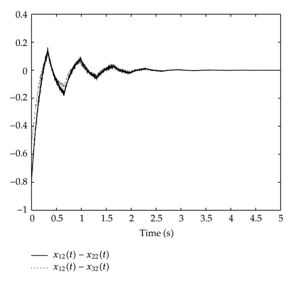631932.fig.002