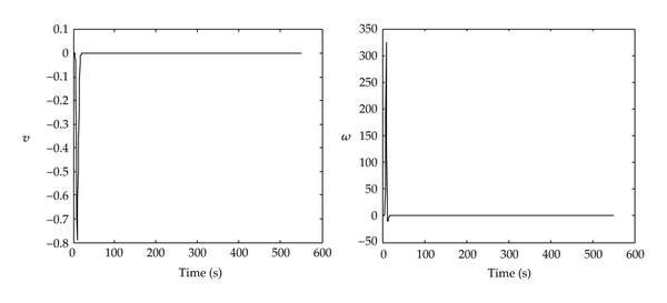 854140.fig.007a