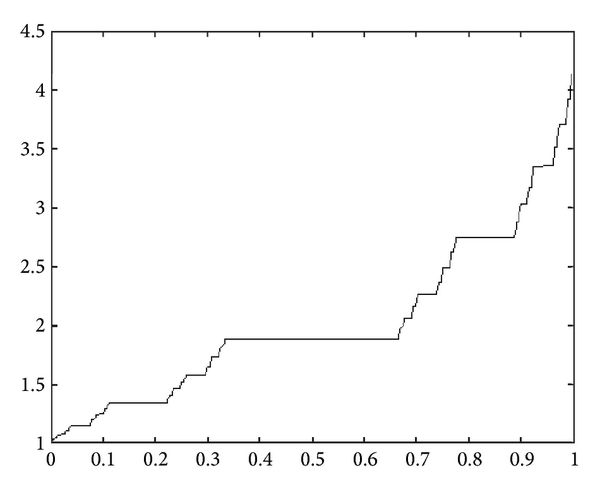 316978.fig.002