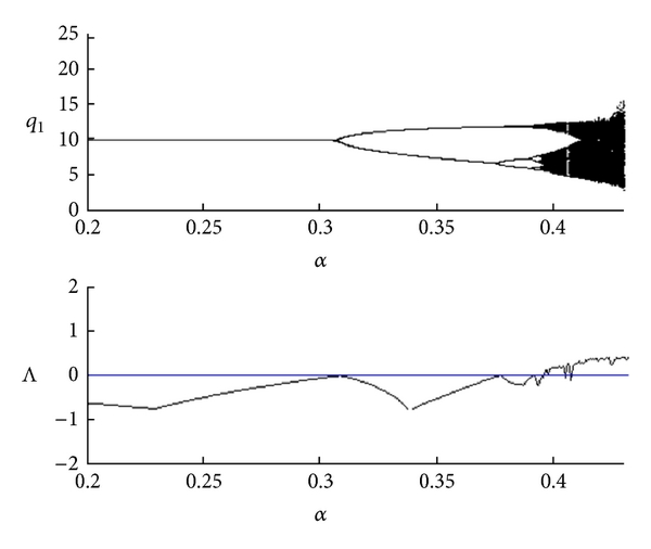 323290.fig.003a