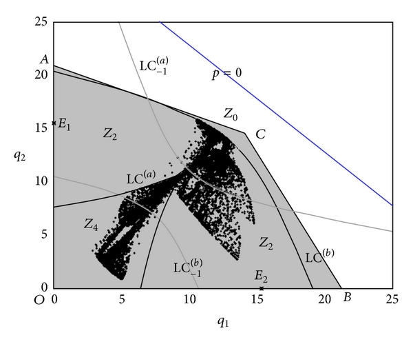 323290.fig.004a