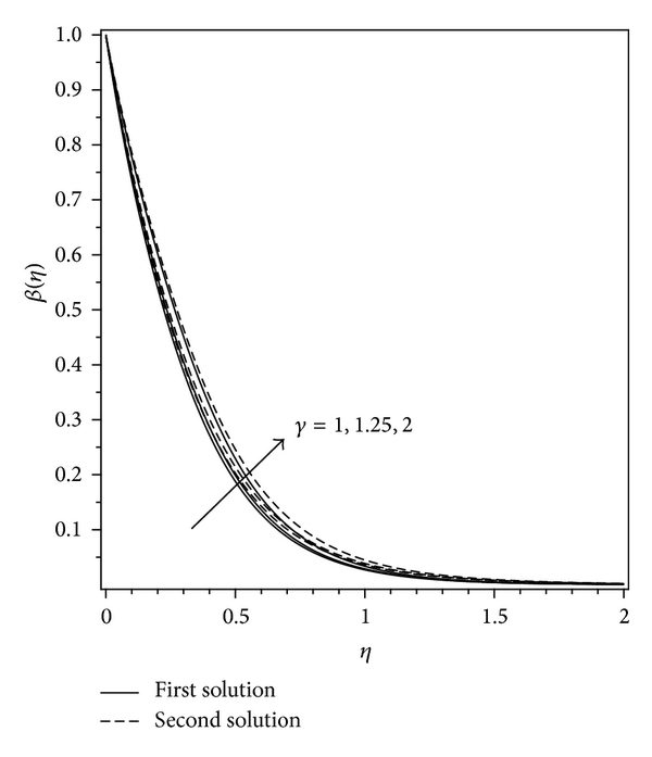 350647.fig.0010