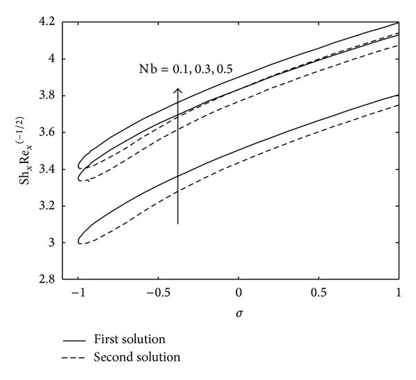 350647.fig.007