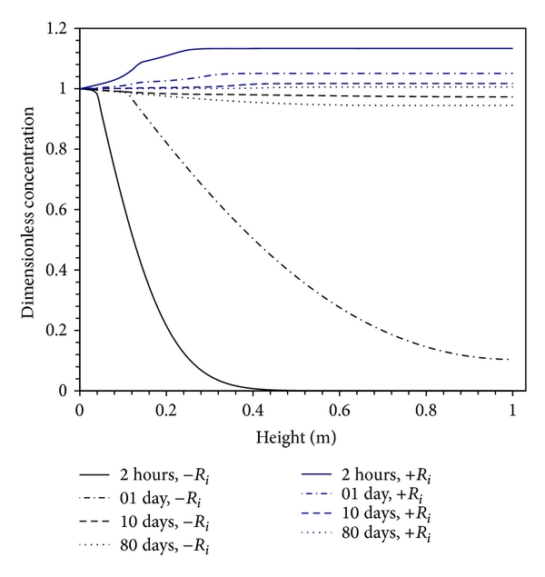384640.fig.003