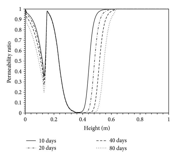 384640.fig.004