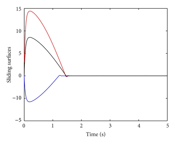 397504.fig.0011