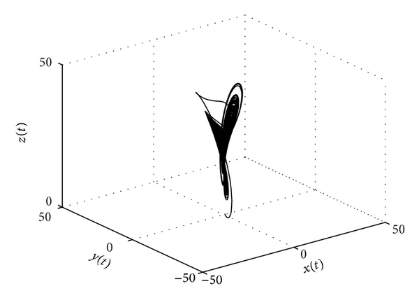 397504.fig.001a