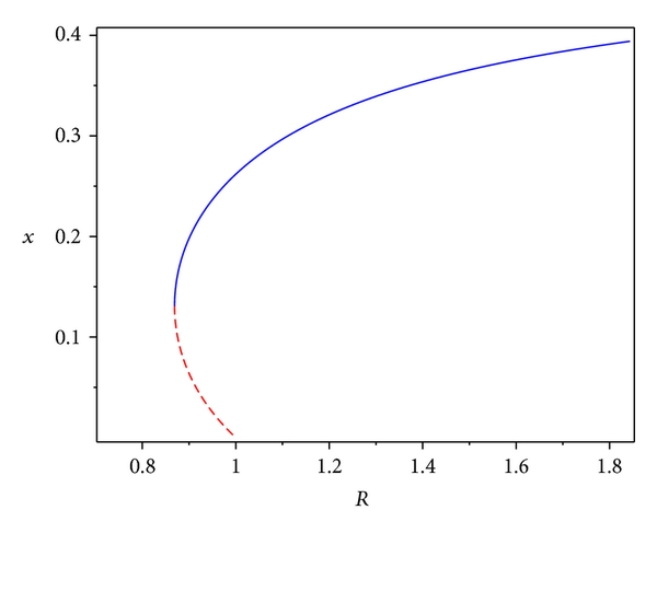 478315.fig.002