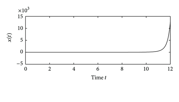 494067.fig.001a