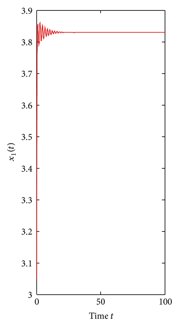 495072.fig.003a