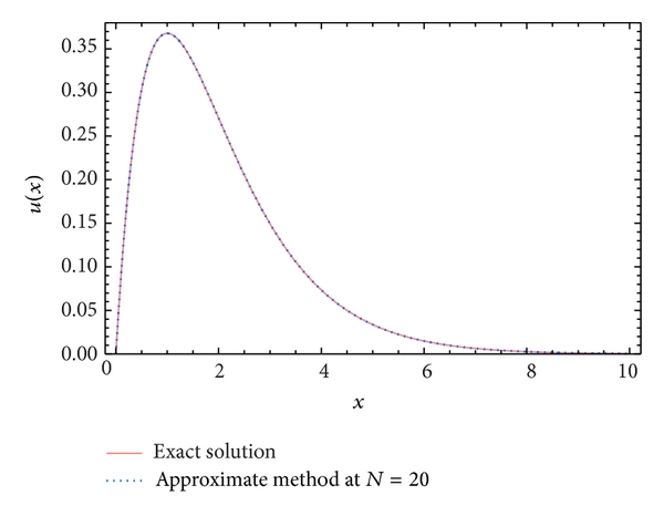 513808.fig.001