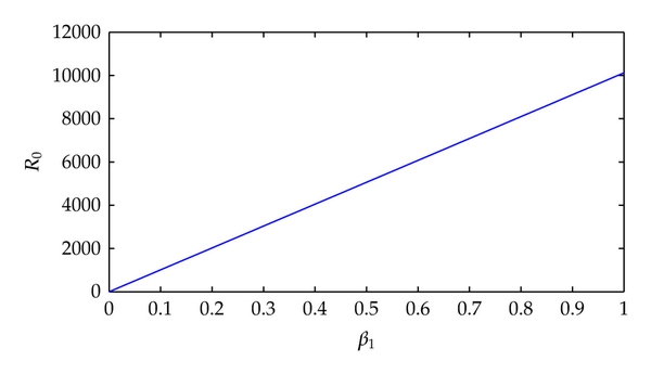 525461.fig.0010