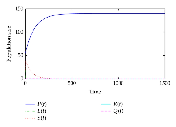 525461.fig.005