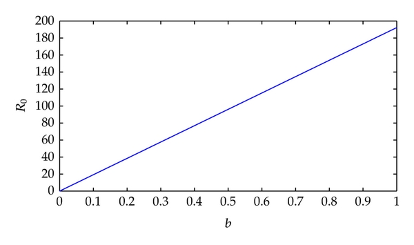525461.fig.009