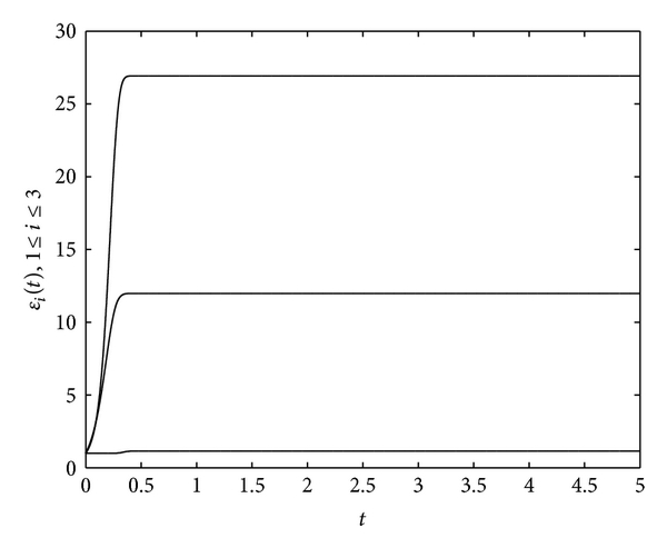 625372.fig.004a