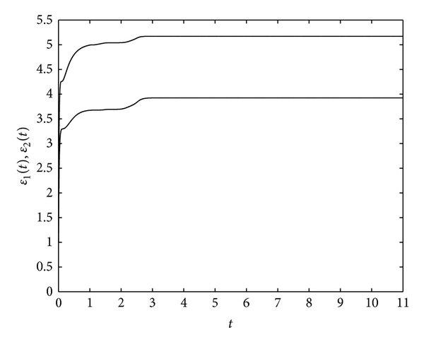 625372.fig.009a