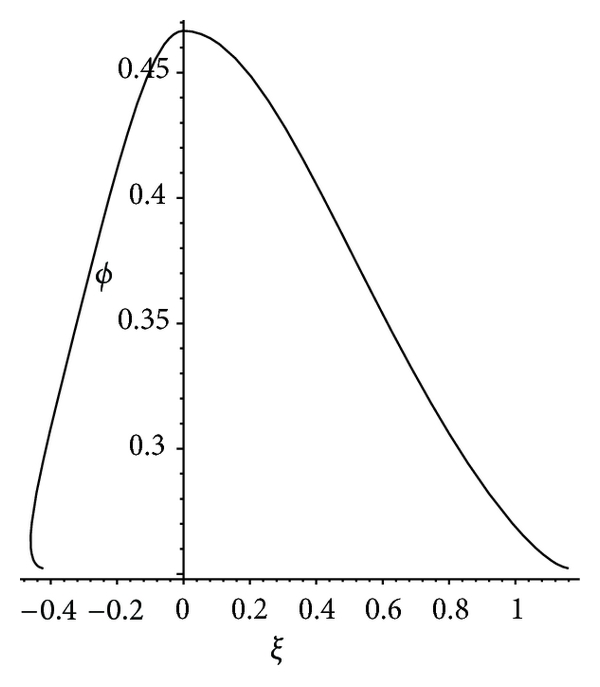 656297.fig.001a