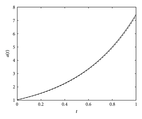 659804.fig.001