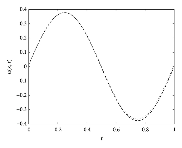 659804.fig.002