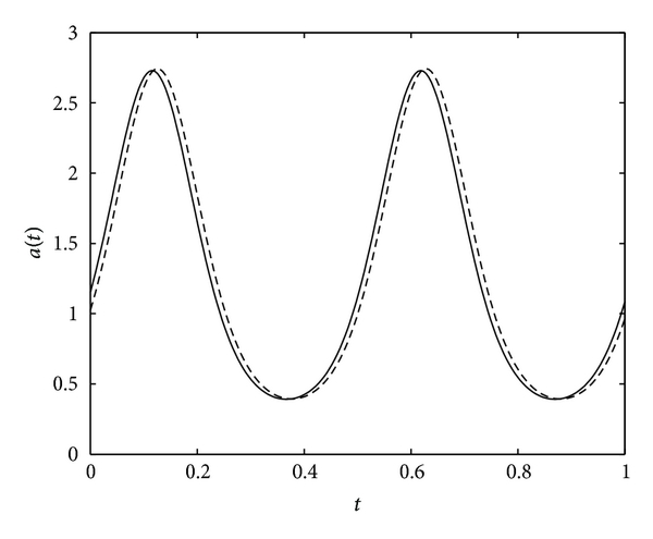 659804.fig.003