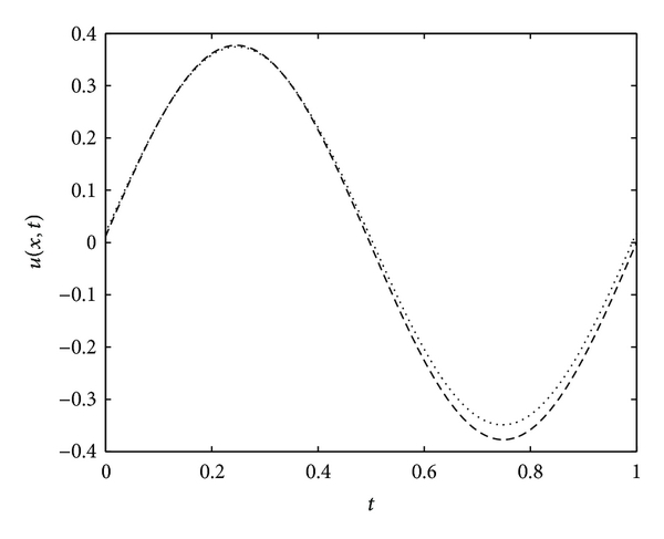 659804.fig.004