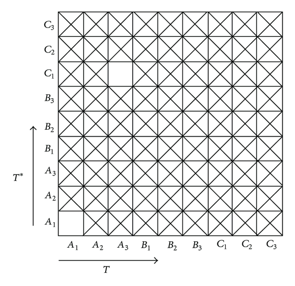 687393.fig.001