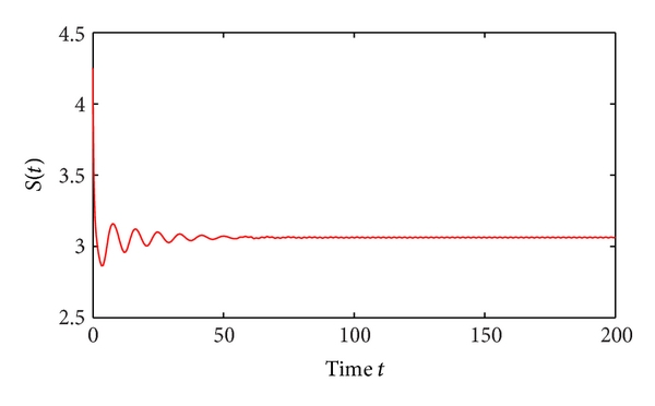 704320.fig.003a