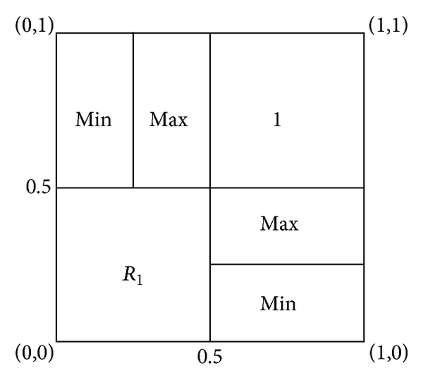 712690.fig.001