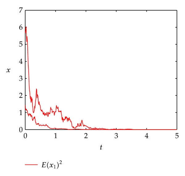 746241.fig.001a
