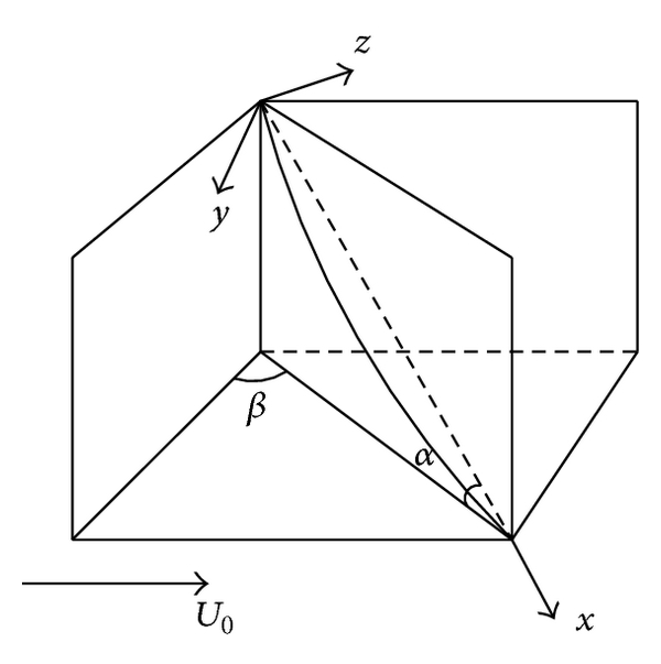 (a) Spatial model of cable