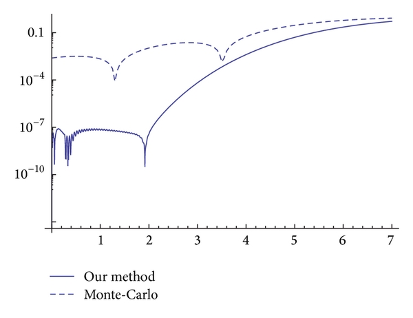 983839.fig.002