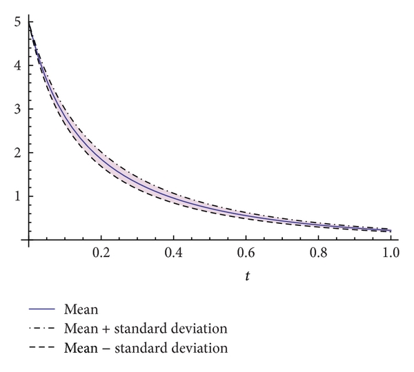 983839.fig.005