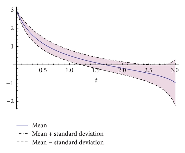 983839.fig.006