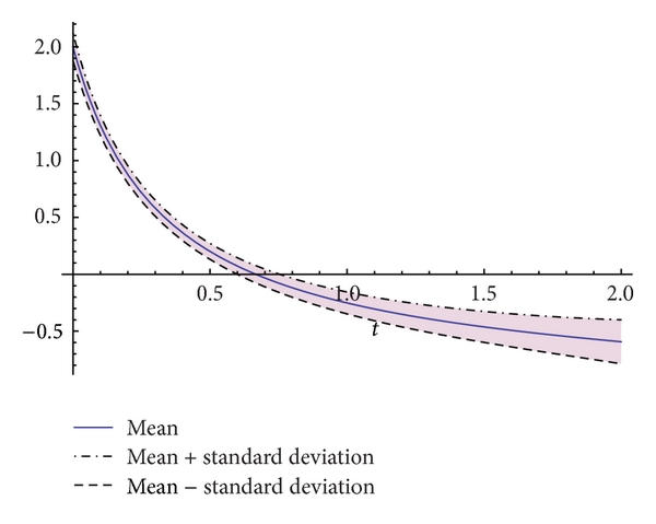983839.fig.007