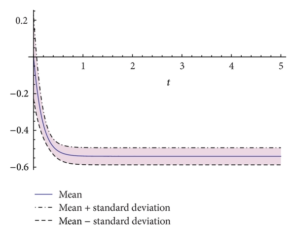 983839.fig.008